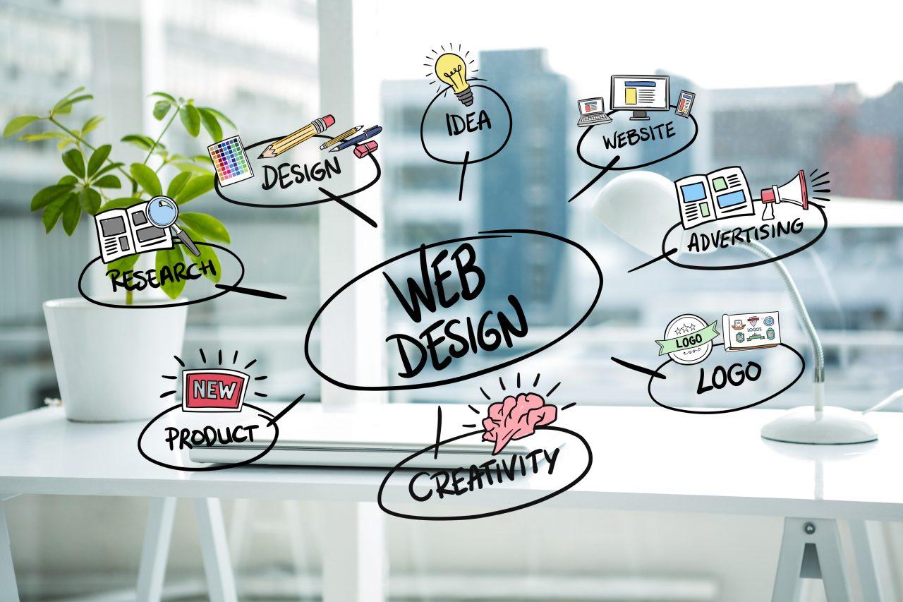 Jak by měla vypadat smysluplná tvorba webů a co mi nepřijde jako dobrý nápad